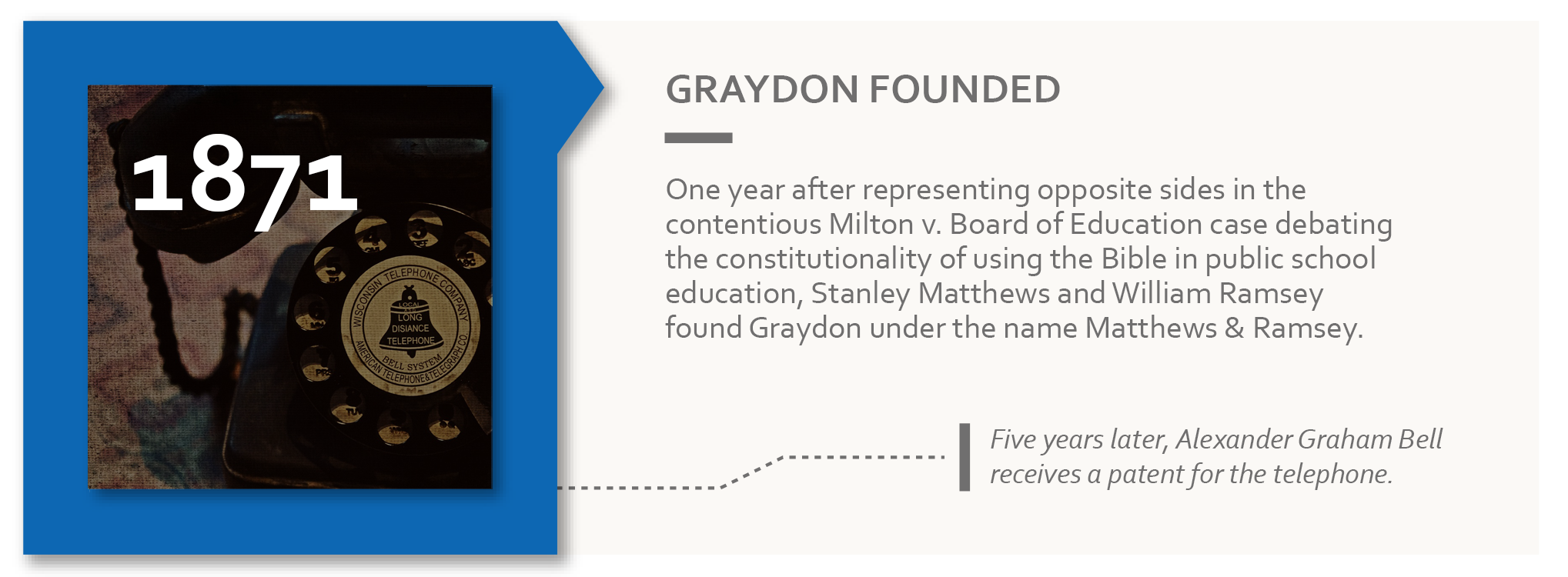 1871-Graydon-Founded