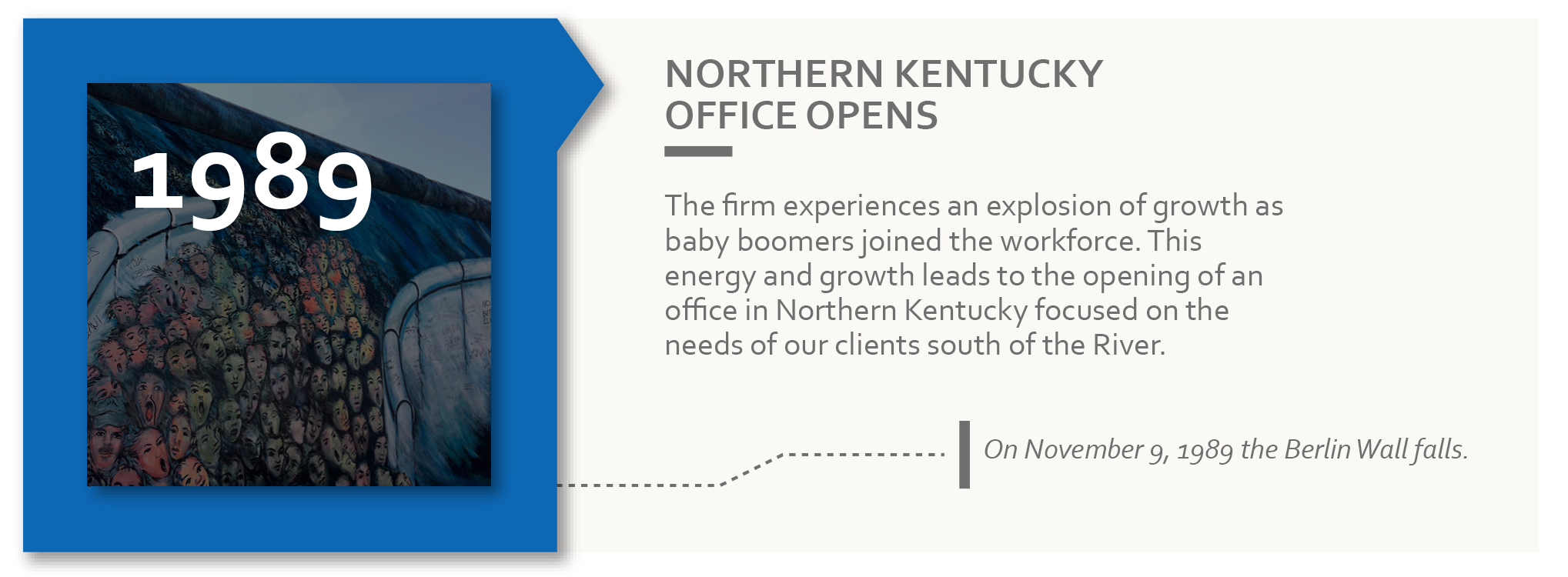 1989-NKY-Office-Graydon