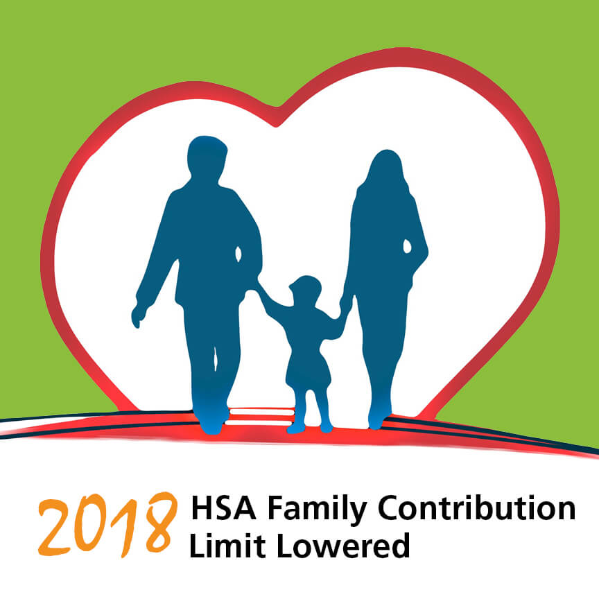 Image of parents with child and text 2018 HSA Family Contribution Limit Lowered